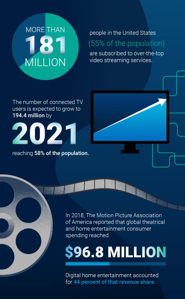 ott-advertising-infographic