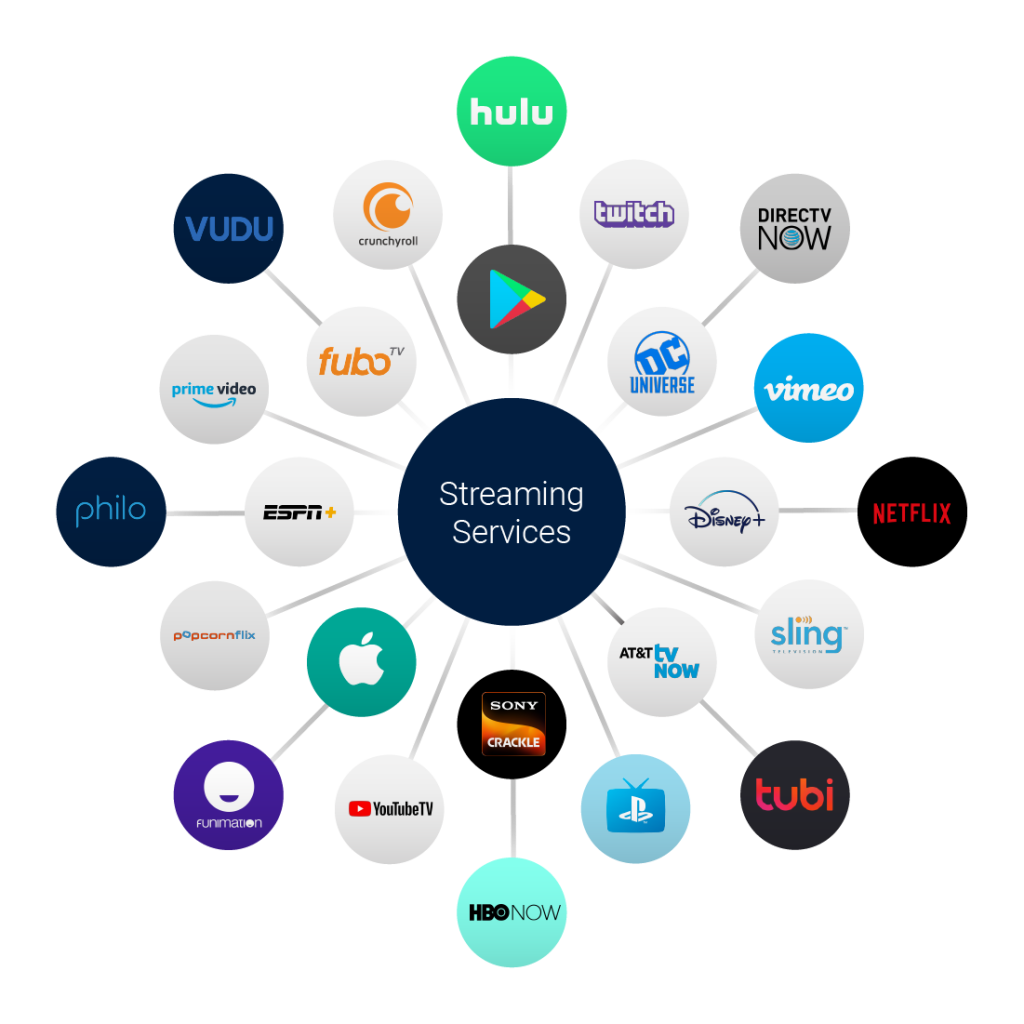 streaming-services-infographic