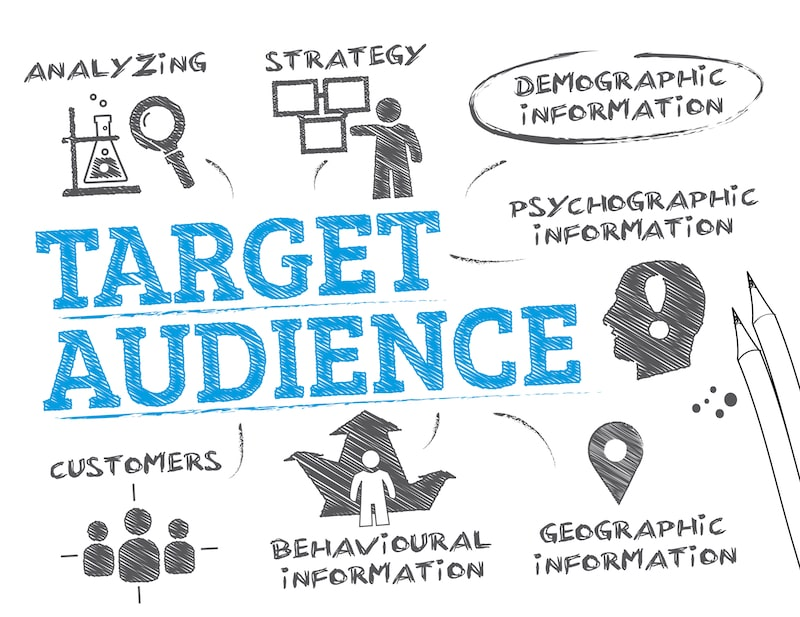 Illustration showing the words that help decipher your target audience for web content