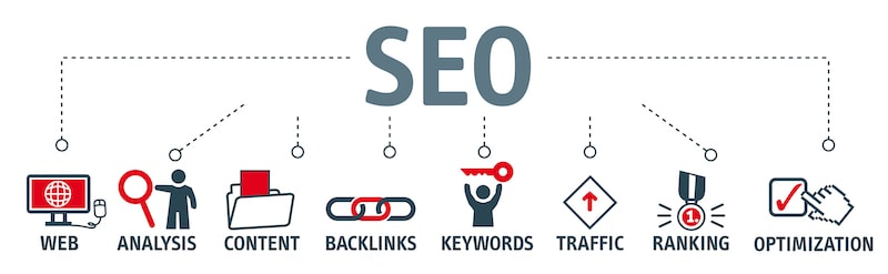 Illustration showing the tools that go into SEO ranking